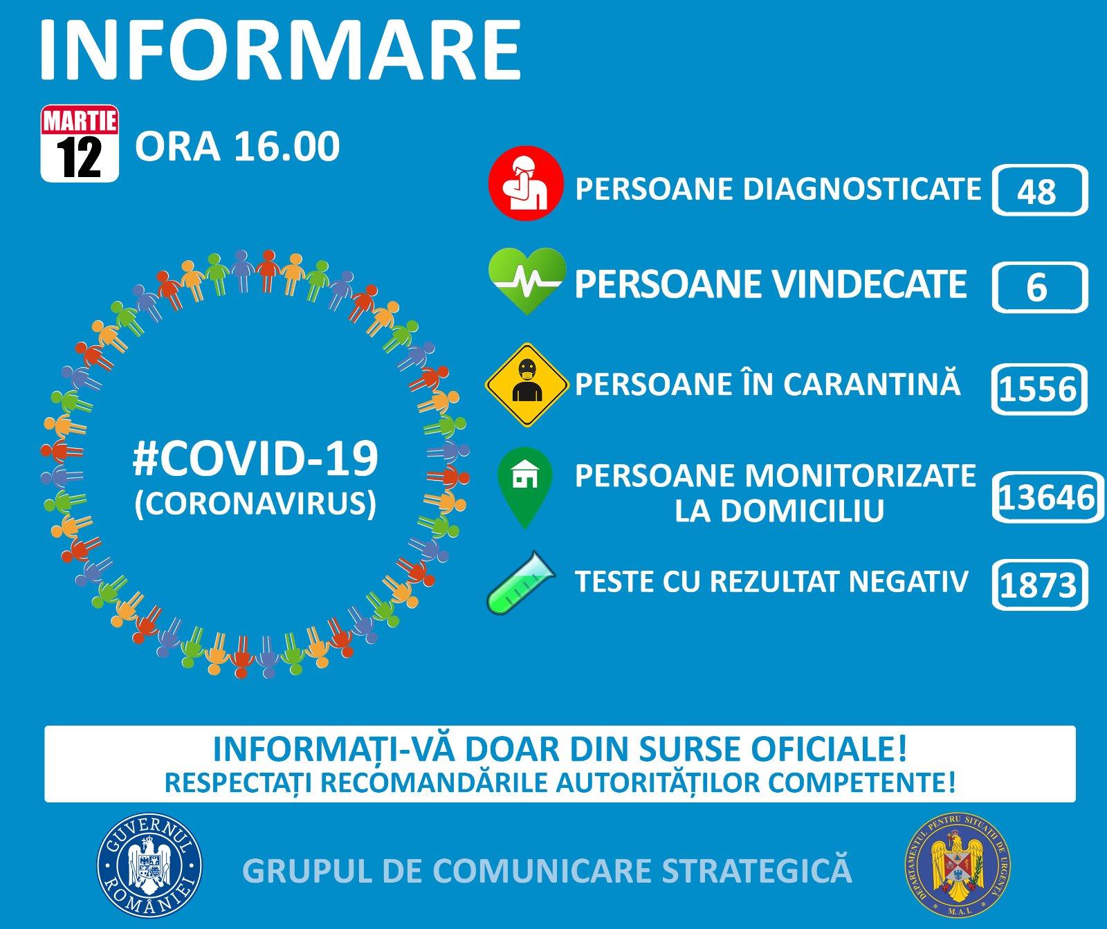 Ministerul Afacerilor Interne, Romania